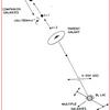 ザ・サンダーボルツ勝手連    [New Evidence for Quasar Ejection クエーサー放出の新しい証拠]