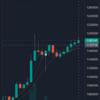 ★★★2020.7.30 ビットコインの更なる上昇はあるのか?