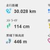 今期初の30kmで渇きに苦しむ