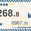 2/17〜2/23の総発電量は268.8kWh(目標比118.51%)でした!