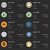【急速成長】仮想通貨XPが上場!モナコインとBitZenyからも買えるようになった!《CryptoBridge取引所》