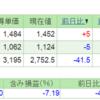 2019.3.22(金) 資産状況