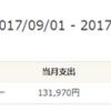 2017年9月 家計簿