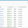 マネージド OpenShift サービス ROSA(ろさ) の構成を覗いてみる