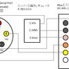 ルンバのワイヤレス制御用XBeeインターフェースを比較的綺麗に作りたいときのメモ