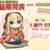 式姫人気投票2016 『結果発表』