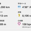 久々の15km帰宅ラン