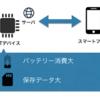 IoT × mBaaSはとても相性がいいんです