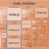 freeeプロジェクト管理でJavaScriptバンドルサイズ削減に取り組んだ話