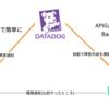 Datadog で障害検知したら Slack と Backlog に通知しよう