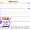 無料ブログで収益化 nobukue 結果(2021年4月分)