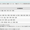 【Mini-Z】ミニッツカップ2020の注意事項と事前予告レイアウト