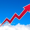 【株価急上昇】株価の急騰時も積立投資は継続すべき?