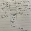 OpenSBIの内部実装(boot~linux kernelを実行するまで)