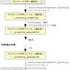 Skyrim MOD日本語化:Skyrim Property String Patcherを使ったプロパティ文字列日本語化ガイド(v1.0版)