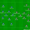 【マッチレビュー】リーガエスパニョーラ第24節 バルセロナ対バジャドリード
