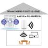 固定回線では無い据置型で高速なインターネット接続出きる【WiMAX2+ホームルーターL01】はオススメか?