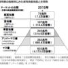 日本の富裕層の動向をみて