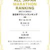 全日本マラソン・ランキング