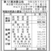 maneoマーケット株式会社 第12期決算公告