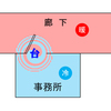 外気温と室温の差が生み出す神話