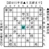 藤井五段、朝日杯優勝