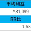 2017年12月の月間まとめ +50万円 年間+130万円