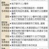 オウム事件の特殊性指摘 最高裁、裁判員判決を否定 - 東京新聞(2017年12月28日)