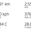 6/25 一つ葉練からの青島サイクリング