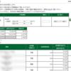 本日の株式トレード報告R2,08,28