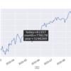 株式 日次損益 2020-08-20