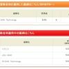 PKSHA Technology <3993>ついに10.0%へアップ!!SBI貸株サービス・金利変更銘柄まとめ(2018/07/09~)