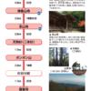 JR高槻駅からポンポン山登山に行こう