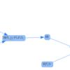 『言語処理 100 本ノック』に PHP で挑む (問題 44)