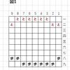 はさみ将棋の結論は引き分けだと思います