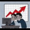 大きなインシデントは株式市場が教えてくれる?