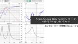 Scan-Speak Discoveryシリーズで自作2wayスピーカー - エンクロージャーの特性シミュレーション