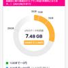 パートナー回線の高速データ5GBを初めて使い切った理由【楽天モバイル】