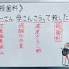 殺菌料・殺菌剤のゴロ(覚え方)|薬学ゴロ