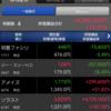 ソラストが3800円を突破!