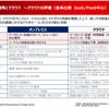 三菱UFJのAWS活用!日銀本店金融機構局のワークショップでも登場。