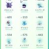 ポケモンgo片手にお散歩20キロ