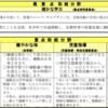 【日限山小学校】の経営方針(2017.4〜2019.3)