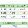 2019.3.15(金) 資産状況