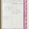クイズdeメンテ2010年12月~灯動共用三相4線式V結線の電流計算
