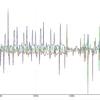 しっかり記録! Arduino地震計 その1