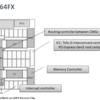 富岳のプロセッサA64FXのマイクロアーキテクチャマニュアルを読む(1. パイプラインの概要)