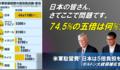 在日米軍駐留費「日本は五倍負担を」!? - さてここで問題です。74.5%の5倍は何%負担になりますか
