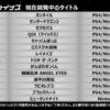 アーケードアーカイブス新作で!『XEXEX』『ブラックハート』『ガンネイル』『ちゃっくんぽっぷ』『サンダードラゴン2』『QIX(クイックス)』『レイメイズ』決定!