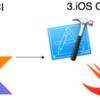 Flutterを使ったAndoird・iOSアプリ開発のCIパイプラインを構築する(後半) #flutter